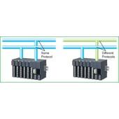 PC Recorder / Remote IO - R3 Series