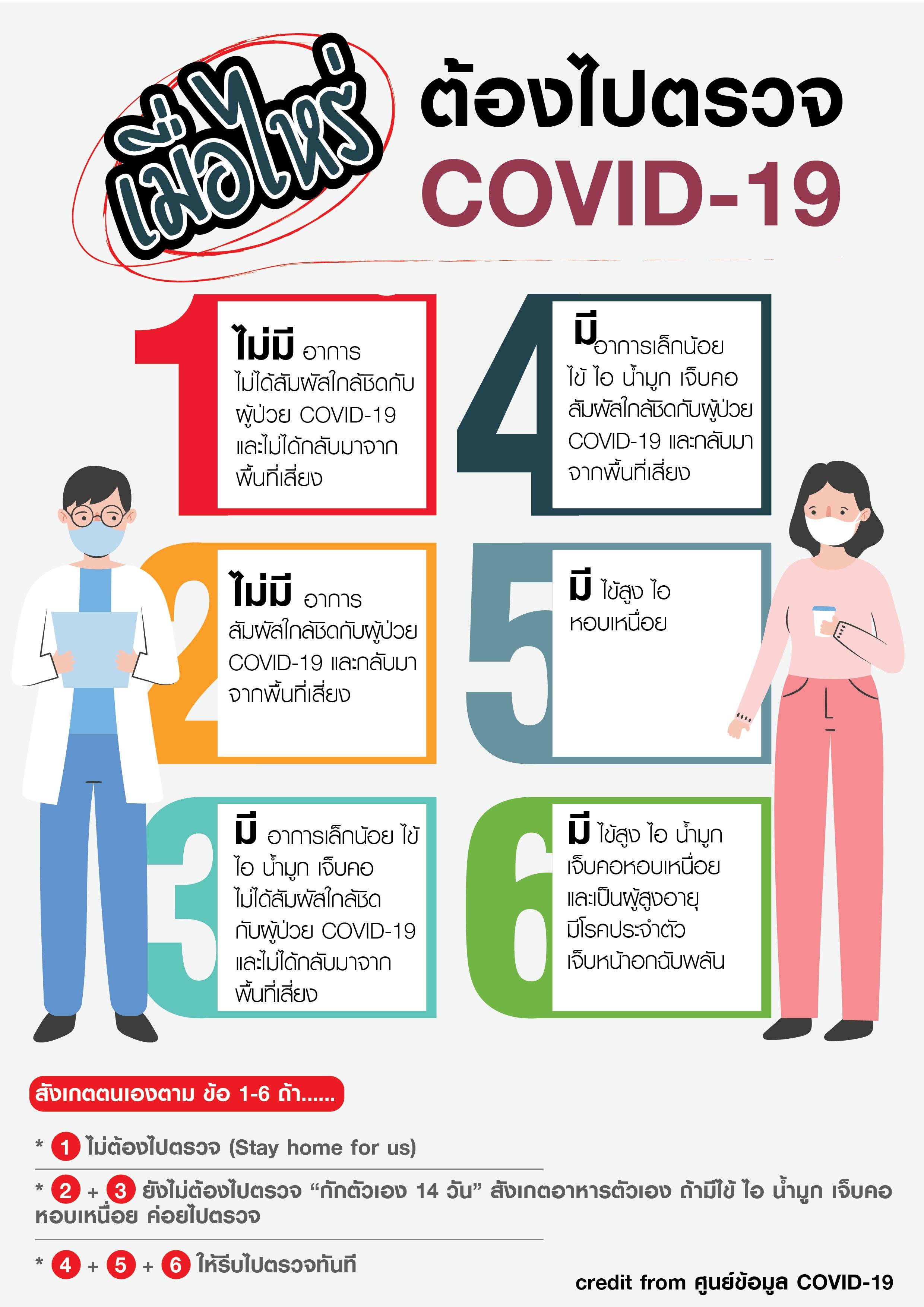 อาการที่บ่งบอกว่าเสี่ยงเป็น covid-19